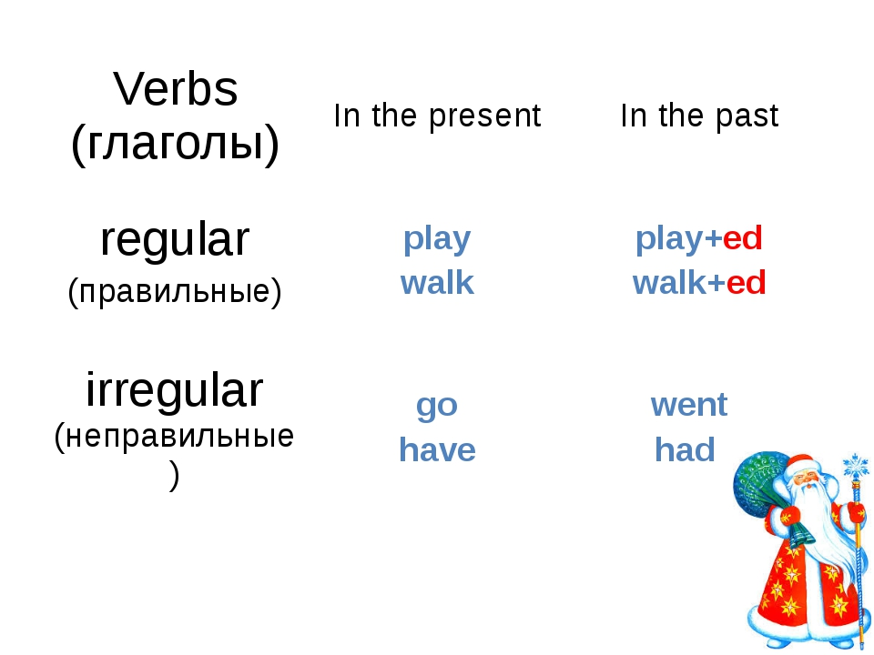 Verbs(глаголы) In the present In the past regular (правильные) play walk pla...