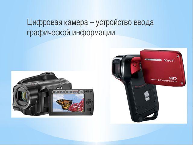 Цифровая камера – устройство ввода графической информации