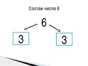 6 Состав числа 6 3 3