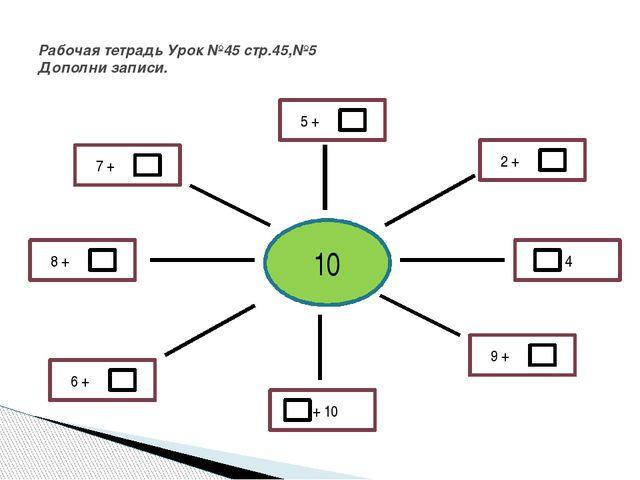 Рабочая тетрадь Урок №45 стр.45,№5 Дополни записи. 10 + 10 5 + 7 + 8 + 6 + 2...