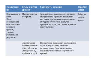 Компетенция Темы и цели уроков Сущность заданий Примечания Коммуникативная Ц