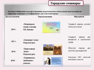 В рамках обобщения и распространения педагогического опыта имею выступления н