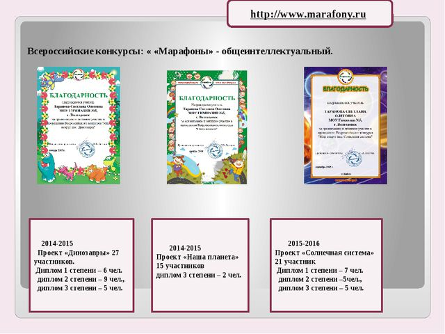 http://www.marafony.ru Всероссийские конкурсы: « «Марафоны» - общеинтеллектуа...