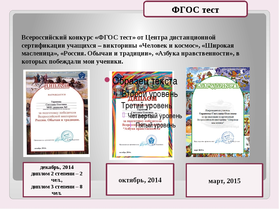 Всероссийский конкурс «ФГОС тест» от Центра дистанционной сертификации учащих...