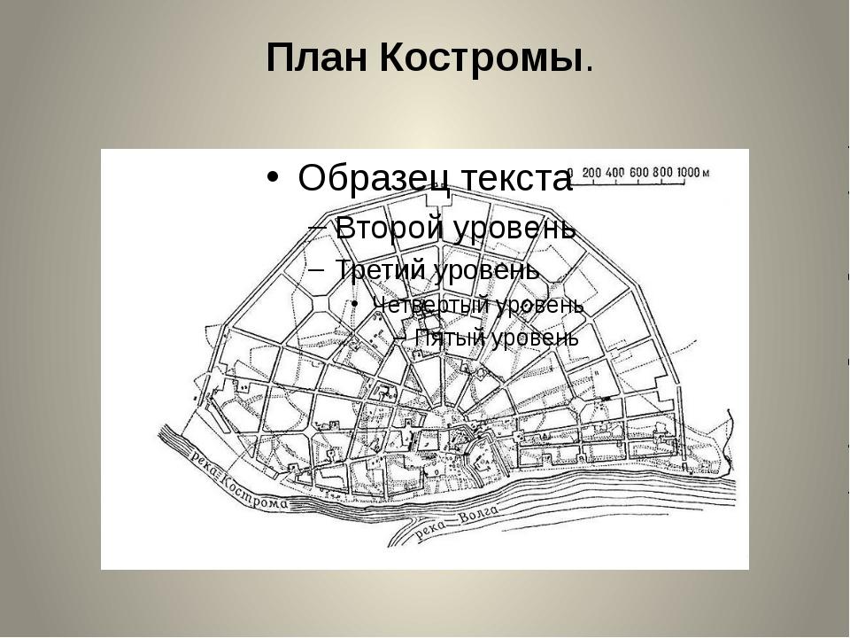 ПланКостромы. Колесикова А.А.