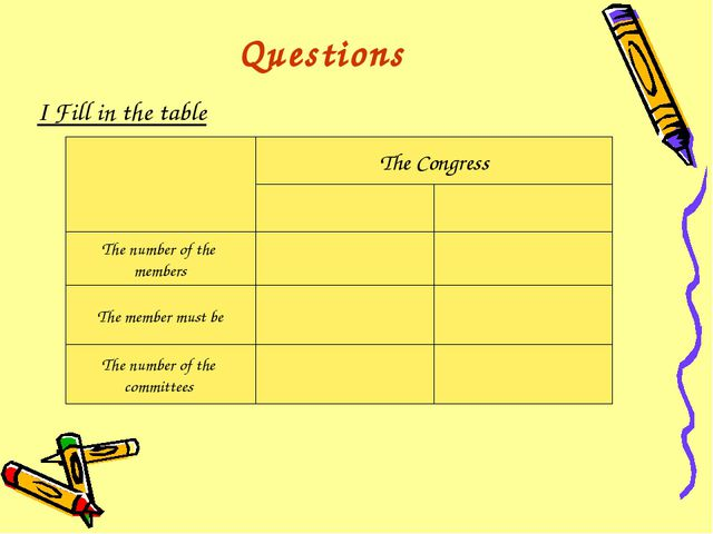 Questions I Fill in the table The Congress The number of the members The memb...