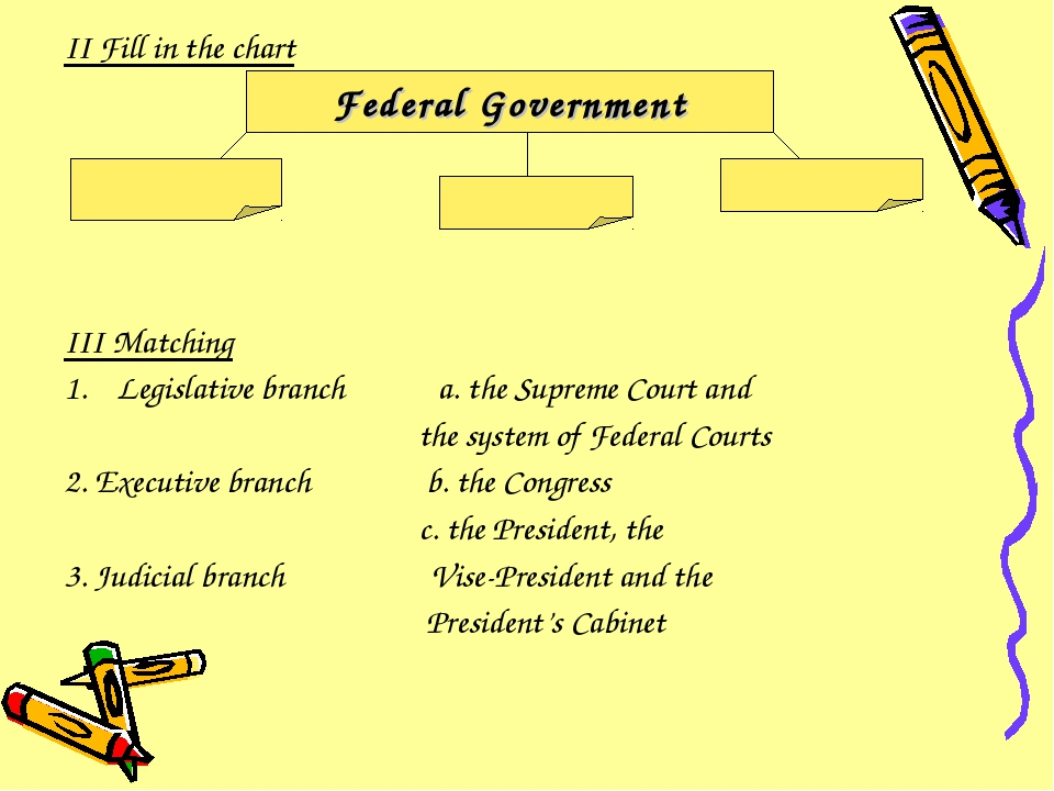 II Fill in the chart Federal Government III Matching Legislative branch a. th...