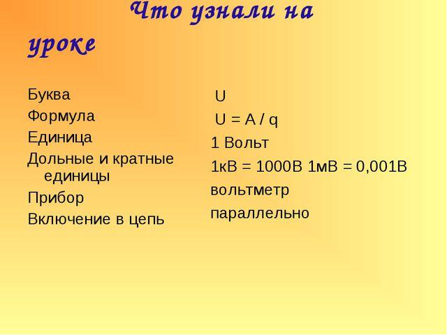 Что узнали на уроке Буква Формула Единица Дольные и кратные единицы Прибор В...