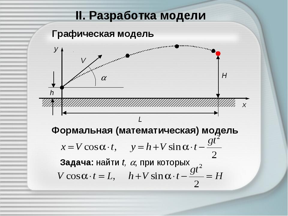 II. Разработка модели Графическая модель h Формальная (математическая) модель...