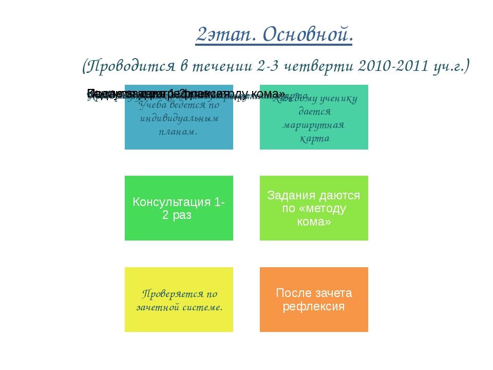 2этап. Основной. (Проводится в течении 2-3 четверти 2010-2011 уч.г.)