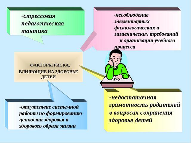 ФАКТОРЫ РИСКА, ВЛИЯЮЩИЕ НА ЗДОРОВЬЕ ДЕТЕЙ -отсутствие системной работы по фо...