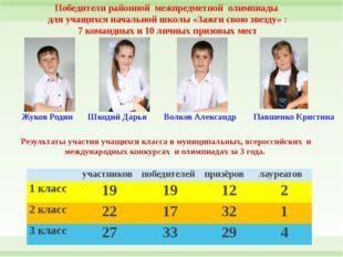 Жуков Родин Шкодий Дарья Волков Александр Павшенко Кристина Победители район