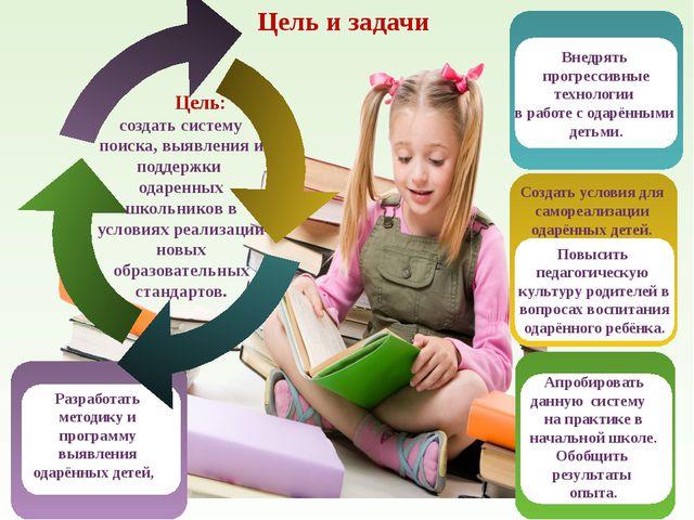 Апробировать данную систему на практике в начальной школе. Обобщить результа...