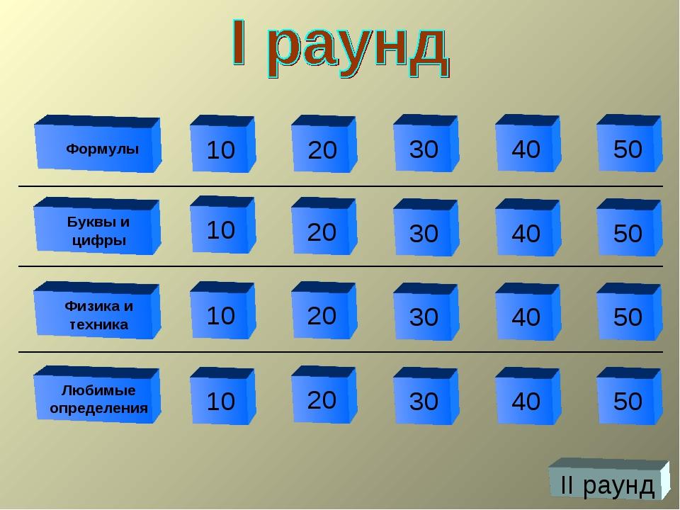 Любимые определения Физика и техника 50 40 30 20 10 Буквы и цифры 50 40 30 20...