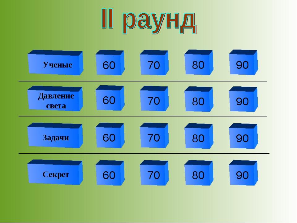 Секрет Задачи 90 80 70 60 Давление света 90 80 70 60 Ученые 90 80 60 90 80 70...