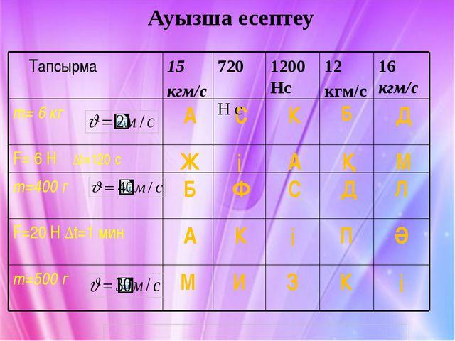 Ауызша есептеу і К З И М m=500 г Ә П і К А F=20 Н ∆t=1 мин Л Д С Ф Б m=400 г...