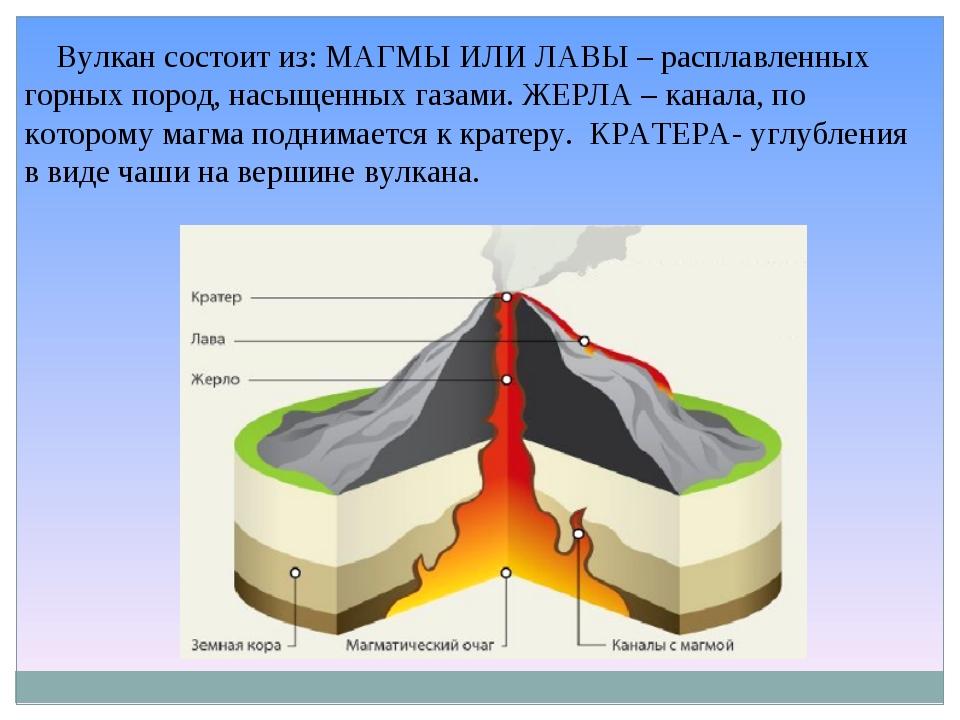 Вулкан состоит из: МАГМЫ ИЛИ ЛАВЫ – расплавленных горных пород, насыщенных г...