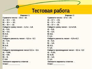 Тестовая работа Вариант1 Сравните числа – 15 и – 12. А) – 15 > – 12; Б) – 15
