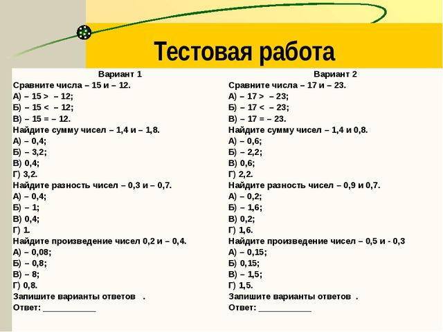 Тестовая работа Вариант1 Сравните числа – 15 и – 12. А) – 15 > – 12; Б) – 15...