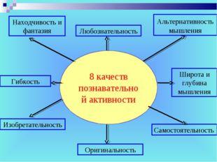 Любознательность Самостоятельность Альтернативность мышления 8 качеств познав