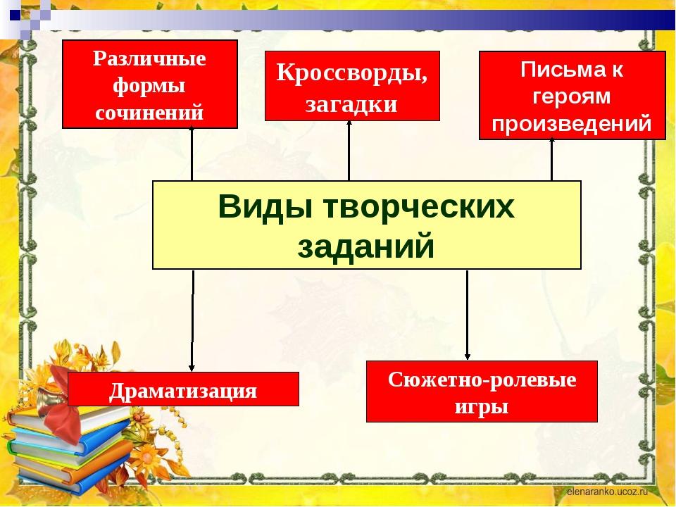 Различные формы сочинений Кроссворды, загадки Виды творческих заданий Письма...