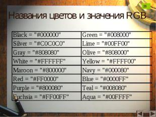 Названия цветов и значения RGB 25