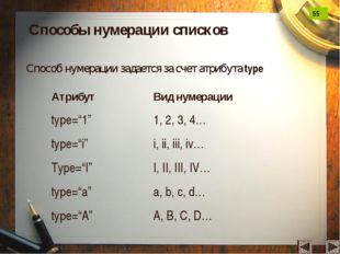 Способы нумерации списков Способ нумерации задается за счет атрибута type Атр