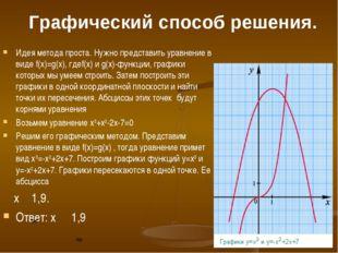 Графический способ решения. Идея метода проста. Нужно представить уравнение в