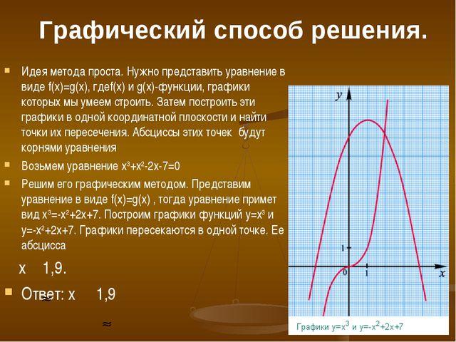 Графический способ решения. Идея метода проста. Нужно представить уравнение в...