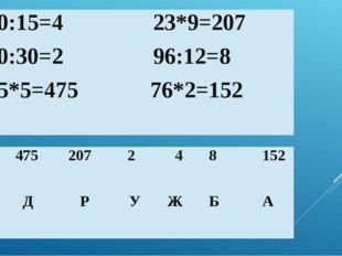 60:15=4 60:30=2 95*5=475  23*9=207 96:12=8 76*2=152 475 207 2 4 8 152 Д Р У