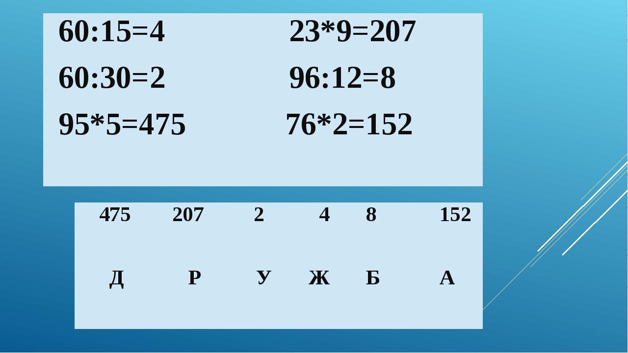 60:15=4 60:30=2 95*5=475  23*9=207 96:12=8 76*2=152 475 207 2 4 8 152 Д Р У...