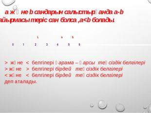 а және b сандарын салыстырғанда a-b айырмасы теріс сан болса ,а және < белгі