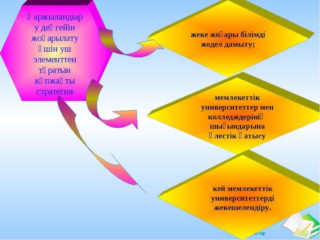 Қаржыландыру деңгейін жоғарылату үшін уш элементтен тұратын көпжақты стратеги...