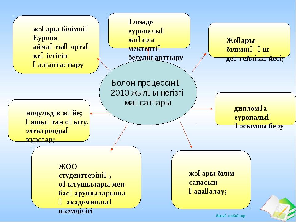 Болон процессінің 2010 жылғы негізгі мақсаттары жоғары білімнің Еуропа аймақт...