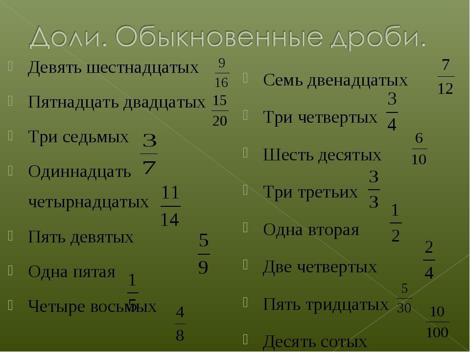 Девять шестнадцатых Пятнадцать двадцатых Три седьмых Одиннадцать четырнадцаты...