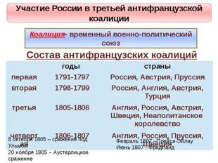 Участие России в третьей антифранцузской коалиции Коалиция- временный военно-