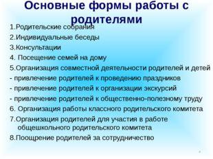 Основные формы работы с родителями 1.Родительские собрания 2.Индивидуальные б