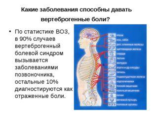 Какие заболевания способны давать вертеброгенные боли? По статистике ВОЗ, в 9