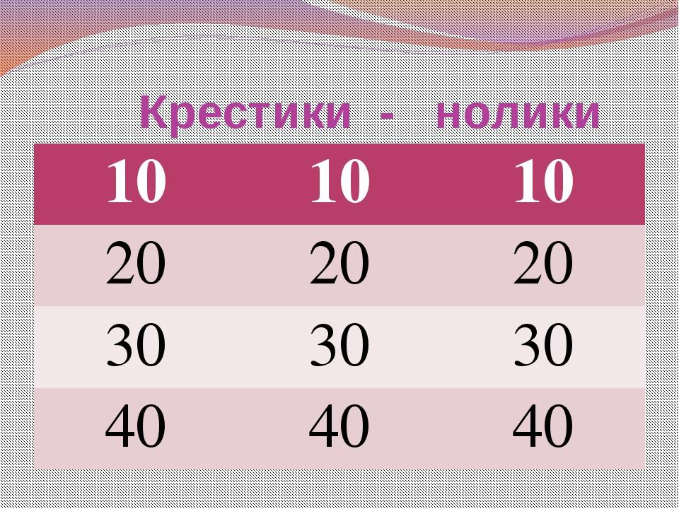 Крестики - нолики 10 10 10 20 20 20 30 30 30 40 40 40
