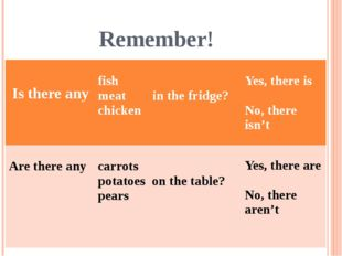 Remember! Is there any fish meat inthe fridge? chicken Yes, there is No, ther