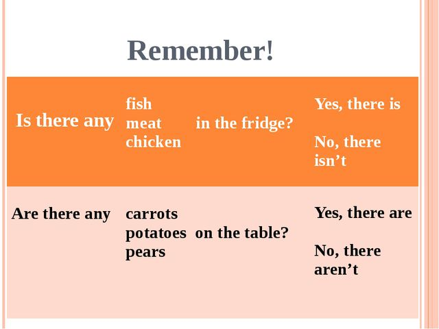 Remember! Is there any fish meat inthe fridge? chicken Yes, there is No, ther...