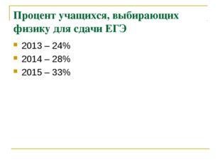 Процент учащихся, выбирающих физику для сдачи ЕГЭ 2013 – 24% 2014 – 28% 2015