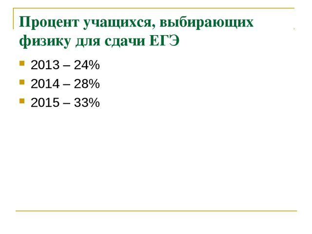 Процент учащихся, выбирающих физику для сдачи ЕГЭ 2013 – 24% 2014 – 28% 2015...