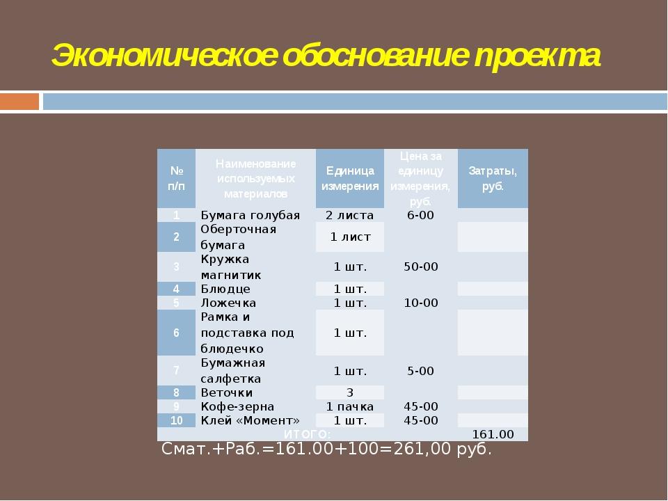 Экономическое обоснование проекта Смат.+Раб.=161.00+100=261,00 руб. № п/п Наи...