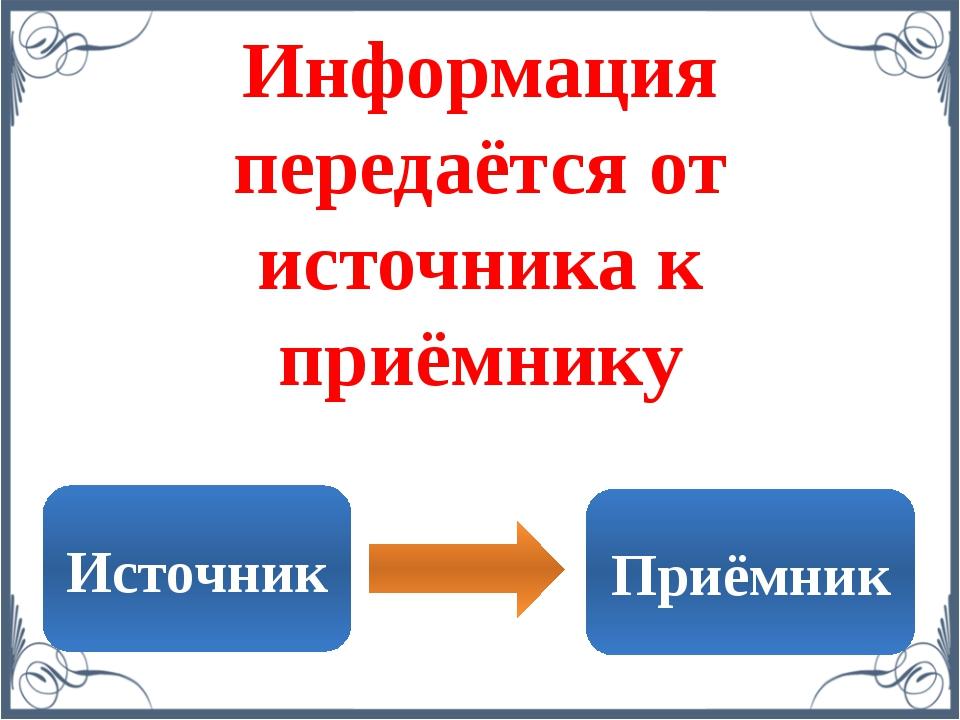 Информация передаётся от источника к приёмнику Источник Приёмник