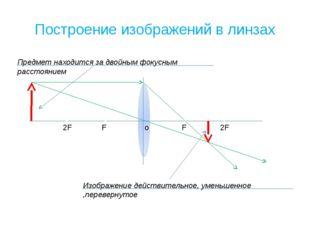 Построение изображений в линзах o F F 2F 2F Предмет находится за двойным фоку