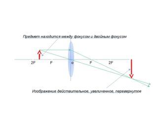 o F F 2F 2F Предмет находится между фокусом и двойным фокусом Изображение де