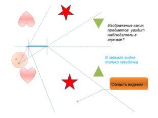 Изображение каких предметов увидит наблюдатель в зеркале? В зеркале видна то