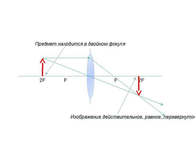 o F F 2F 2F Предмет находится в двойном фокусе Изображение действительное, р...