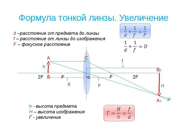 Формула тонкой линзы. Увеличение d f F h H A B C A1 B1 d –расстояние от пред...